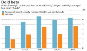 Why you probably own too many stocks