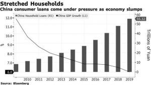 stretched households