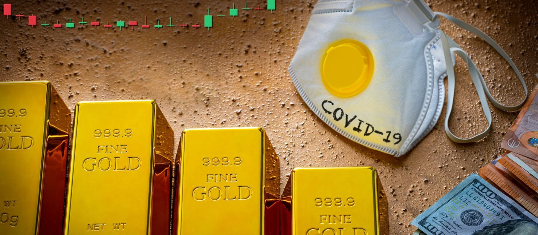 Gold Price During the COVID-19 Pandemic