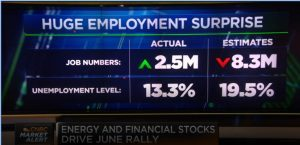 huge unemployment surprise